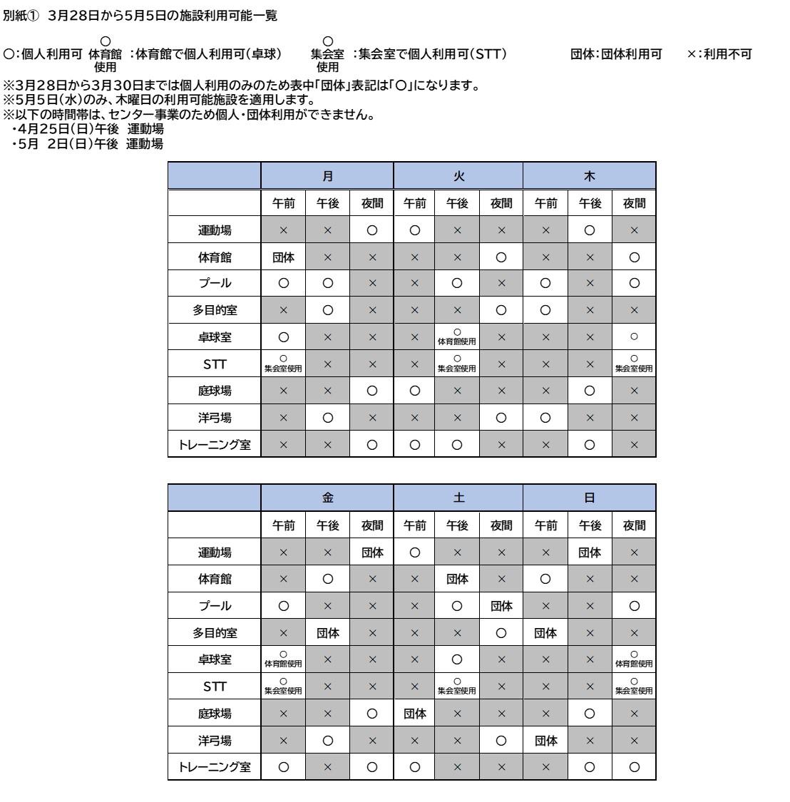 2e9647c124cdd78bf999646fea858984 1 - 【3月28日~】【個人利用】新型コロナウィルス感染症対策に伴う施設利用について